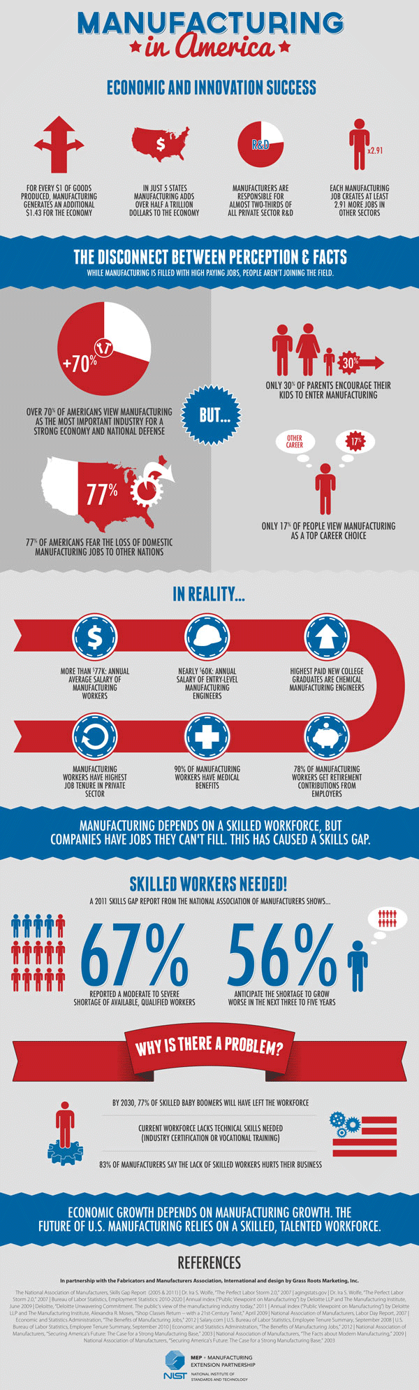 mfg-day-infographic-to-use