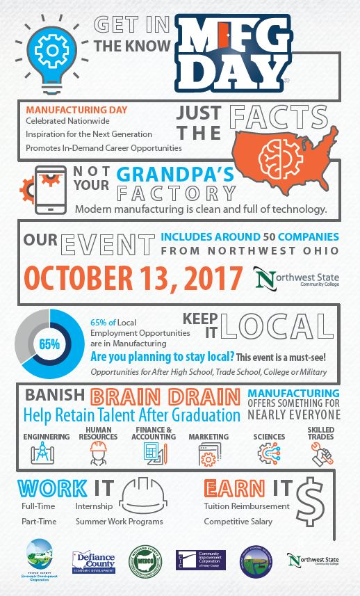 mfgday-infographic-2017